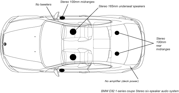 e82 1