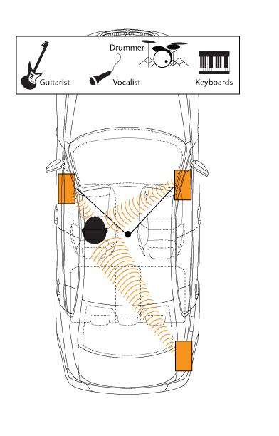 Musicar-In-Car-listener copy